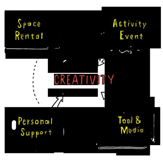 制作をサポートするのイメージ図